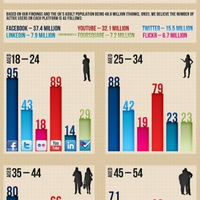 Over 50% of pensioners are on Facebook (and other interesting stats)