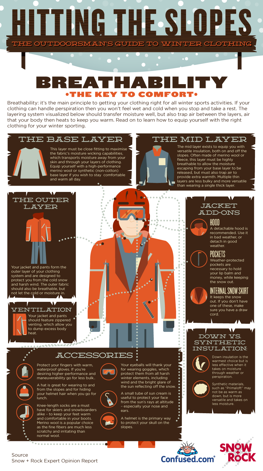 winter-sports-clothing-guide