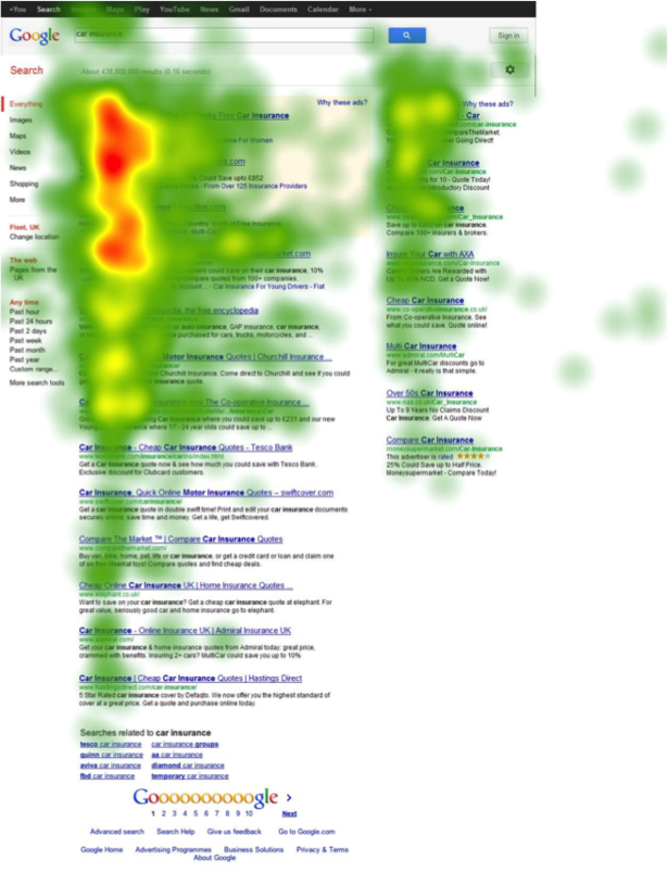 Heat map of search results