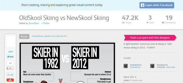 Snowskool's great ski infographic gets the formula right