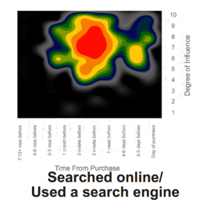 Travel Heat Map by Google shows importance of Search