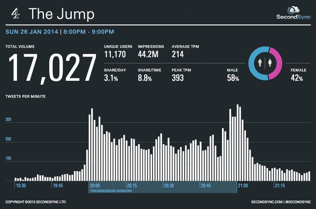 jumpTwitter