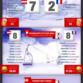 Austria Take On France With New Infographic