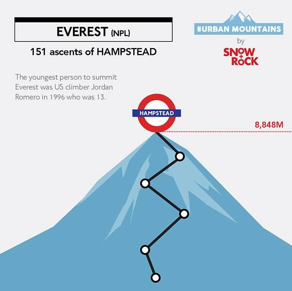 snowandrock-everest